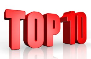 All Current Electric Top 10 Reasons To Use A Licensed Electrician